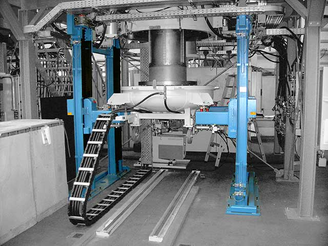 HYWEMA® Lifting column example