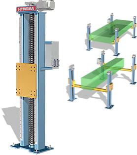 HYWEMA® Lifting columns