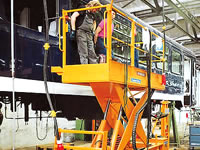 Scissor lift work platforms